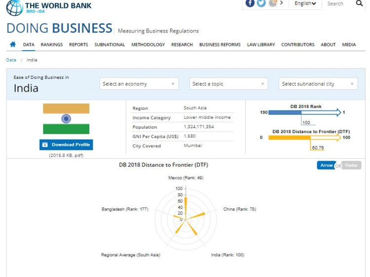 Ease of doing business.JPG