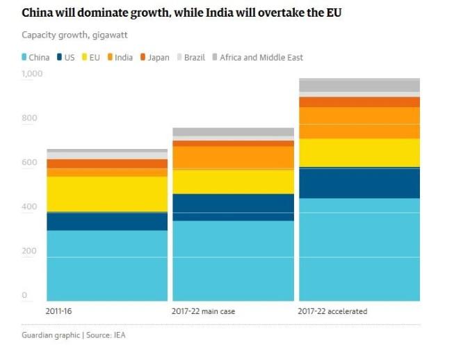 India will overtake EU.jpg